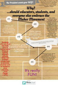 Why #MakerEd